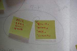 付箋を使ってアイディアを書き出し。